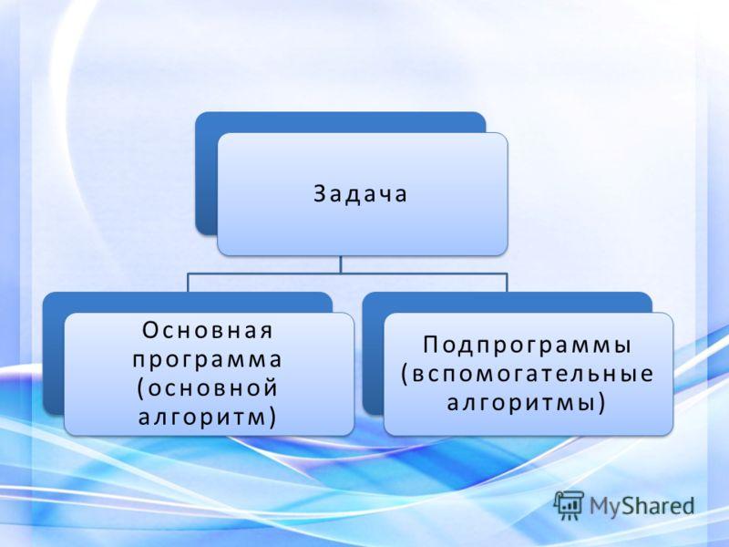 Задача Основная программа (основной алгоритм) Подпрограммы (вспомогательные алгоритмы)