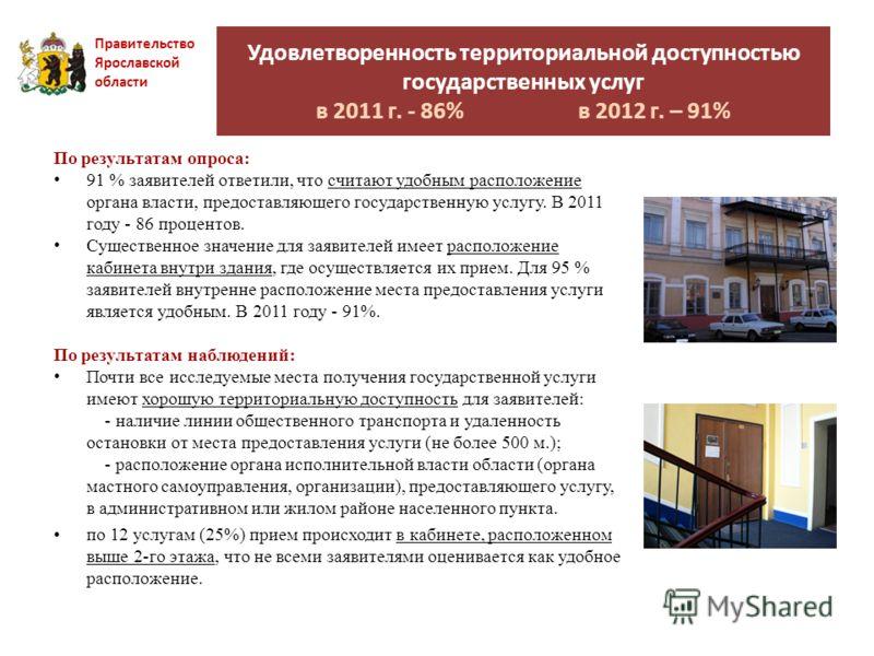 Удовлетворенность территориальной доступностью государственных услуг в 2011 г. - 86% в 2012 г. – 91% Правительство Ярославской области По результатам опроса: 91 % заявителей ответили, что считают удобным расположение органа власти, предоставляющего г