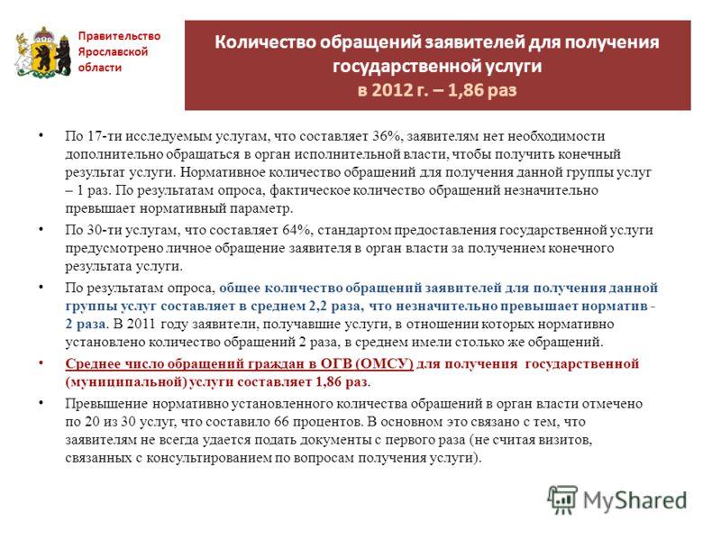 Правительство Ярославской области Количество обращений заявителей для получения государственной услуги в 2012 г. – 1,86 раз По 17-ти исследуемым услугам, что составляет 36%, заявителям нет необходимости дополнительно обращаться в орган исполнительной