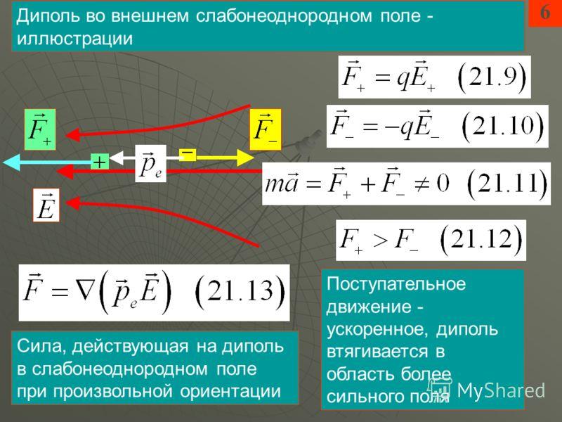 6 Диполь во внешнем слабонеоднородном поле - иллюстрации Поступательное движение - ускоренное, диполь втягивается в область более сильного поля Сила, действующая на диполь в слабонеоднородном поле при произвольной ориентации