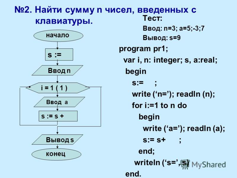 2. Найти сумму n чисел, введенных с клавиатуры. Тест: Ввод: n=3; a=5;-3;7 Вывод: s=9 program pr1; var i, n: integer; s, a:real; begin s:= ; write (n=); readln (n); for i:=1 to n do begin write (a=); readln (a); s:= s+ ; end; writeln (s=, s) end. i =
