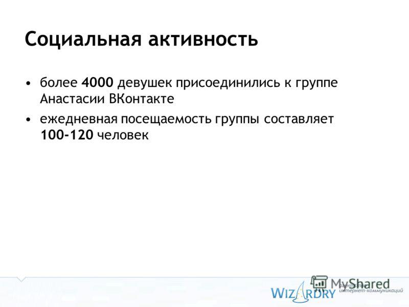 Социальная активность более 4000 девушек присоединились к группе Анастасии ВКонтакте ежедневная посещаемость группы составляет 100-120 человек
