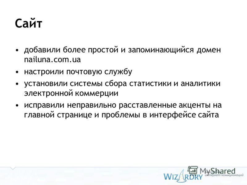 Сайт добавили более простой и запоминающийся домен nailuna.com.ua настроили почтовую службу установили системы сбора статистики и аналитики электронной коммерции исправили неправильно расставленные акценты на главной странице и проблемы в интерфейсе