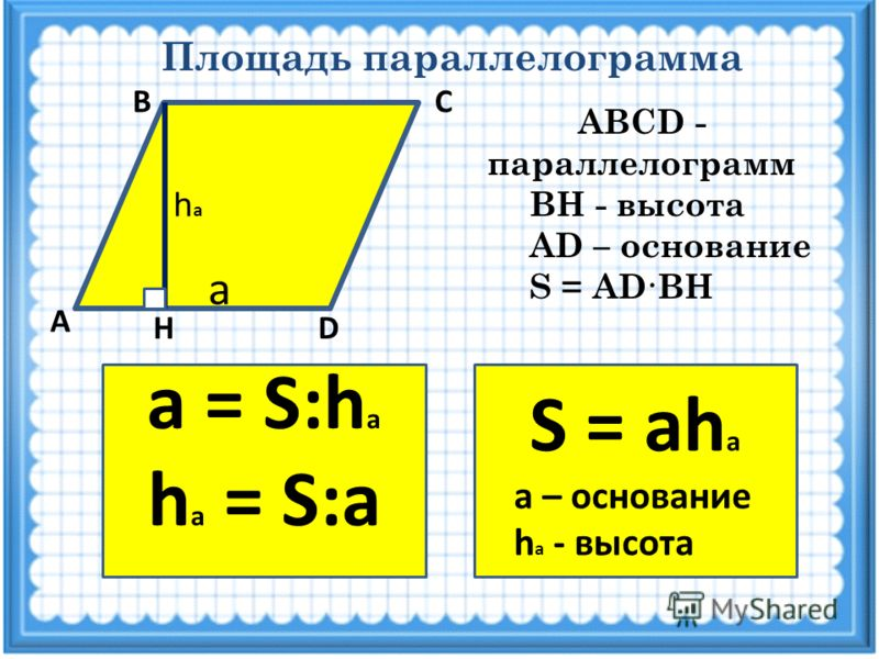 Площадь параллелограмма А DН СВ ABCD - параллелограмм ВН - высота AD – основание S = AD·BH S = ah а а – основание h а - высота hаhа a а = S:h а h а = S:а
