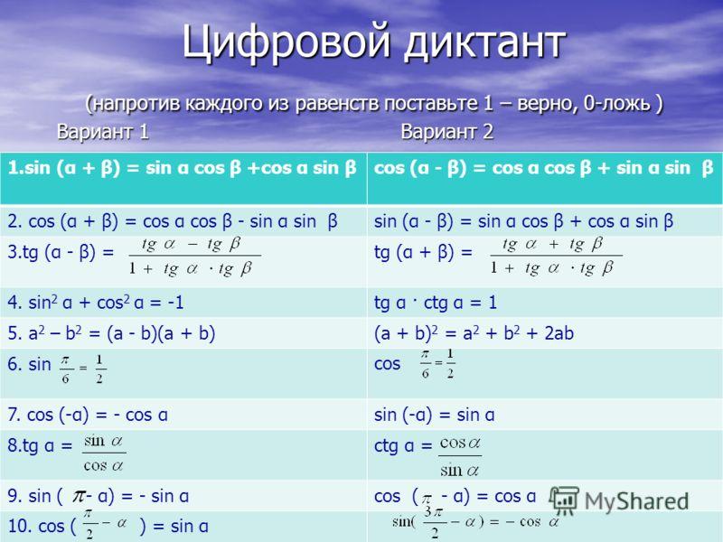 Цифровой диктант (напротив каждого из равенств поставьте 1 – верно, 0-ложь ) Вариант 1 Вариант 2 Цифровой диктант (напротив каждого из равенств поставьте 1 – верно, 0-ложь ) Вариант 1 Вариант 2 1.sin (α + β) = sin α cos β +cos α sin βcos (α - β) = co