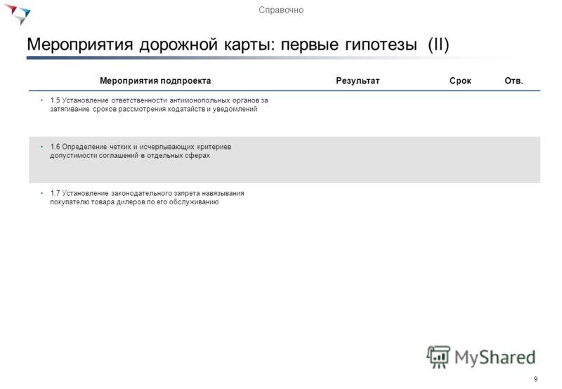 8 Мероприятия дорожной карты: первые гипотезы (I) Мероприятия подпроектаРезультатСрокОтв. 1. Совершенствование антимонопольного законодательства и законодательства о развитии конкуренции 1.1 Регламентирование запросов со стороны ФАС, исключение практ