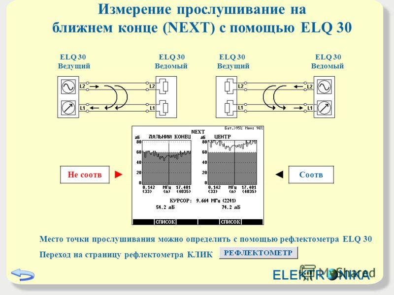 Измерение прослушиваниe на ближнем конце (NEXT) с помощью ELQ 30 ELQ 30 Ведущий ELQ 30 Ведомый ELQ 30 Ведущий ELQ 30 Ведомый Не соотв Соотв Место точки прослушивания можно определить с помощью рефлектометра ELQ 30 Переход на страницу рефлектометра КЛ