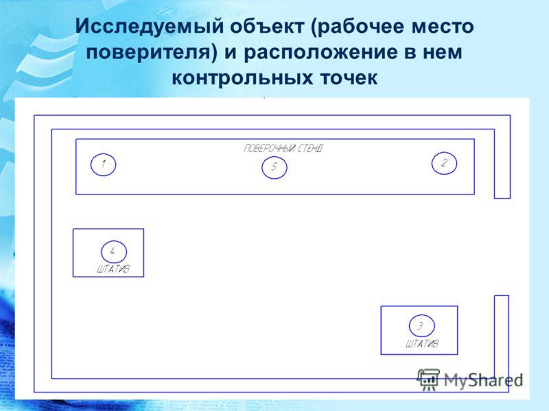 Исследуемый объект (рабочее место поверителя) и расположение в нем контрольных точек
