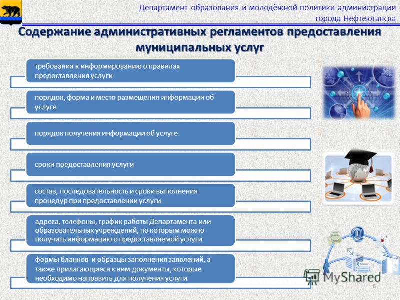 Департамент образования и молодёжной политики администрации города Нефтеюганска 6 требования к информированию о правилах предоставления услуги порядок, форма и место размещения информации об услуге порядок получения информации об услугесроки предоста