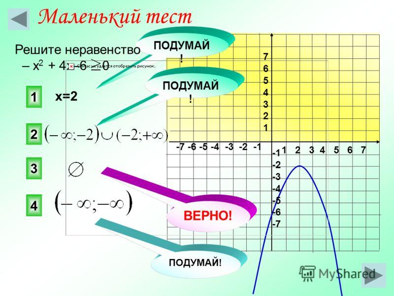 1 2 3 4 5 6 7 -7 -6 -5 -4 -3 -2 -1 76543217654321 -2 -3 -4 -5 -6 -7 x=2 3 1 2 ПОДУМАЙ ! ВЕРНО! ПОДУМАЙ ! Маленький тест Решите неравенство – х 2 + 4х–6 0 4 ПОДУМАЙ!