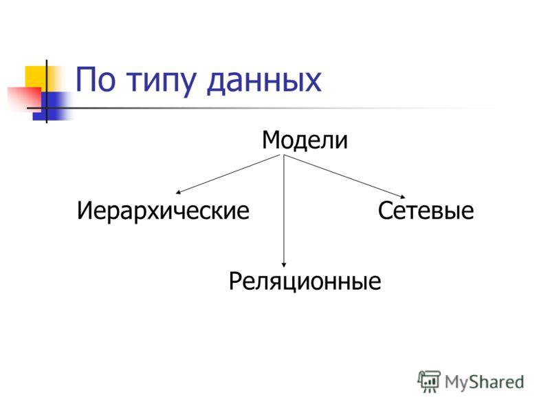 По типу данных Модели Иерархические Сетевые Реляционные