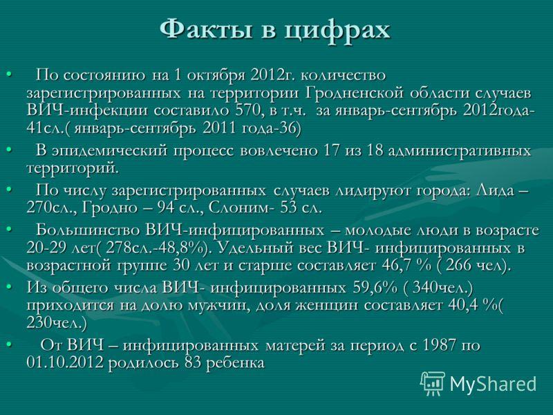 Факты в цифрах По состоянию на 1 октября 2012г. количество зарегистрированных на территории Гродненской области случаев ВИЧ-инфекции составило 570, в т.ч. за январь-сентябрь 2012года- 41сл.( январь-сентябрь 2011 года-36) По состоянию на 1 октября 201