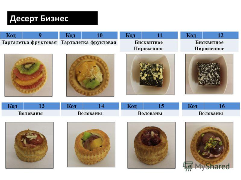 Код9 Тарталетка фруктовая Код10 Тарталетка фруктовая Код11 Бисквитное Пироженное Код12 Бисквитное Пироженное Код13Волованы Код14Волованы Код15Волованы Код16Волованы Десерт Бизнес