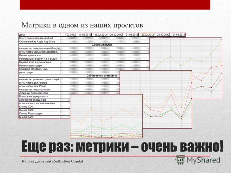 Еще раз: метрики – очень важно! Метрики в одном из наших проектов Калаев Дмитрий RedButton Capital