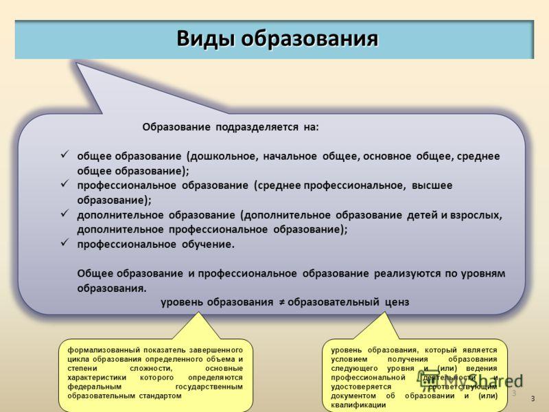 3 Образование подразделяется на: общее образование (дошкольное, начальное общее, основное общее, среднее общее образование); профессиональное образование (среднее профессиональное, высшее образование); дополнительное образование (дополнительное образ