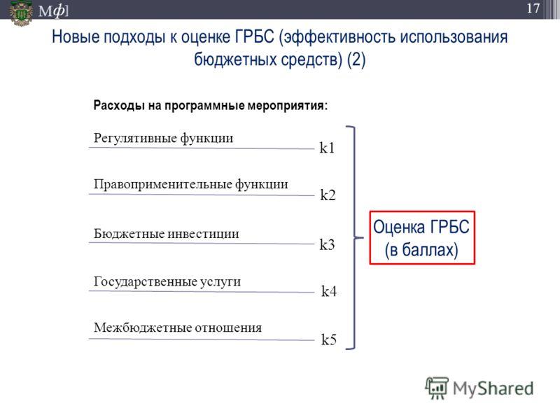 М ] ф 17 Новые подходы к оценке ГРБС (эффективность использования бюджетных средств) (2) Регулятивные функции Правоприменительные функции Бюджетные инвестиции Государственные услуги Межбюджетные отношения Расходы на программные мероприятия: Оценка ГР