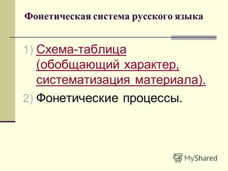 Фонетическая система русского языка 1) Схема-таблица (обобщающий характер, систематизация материала). Схема-таблица (обобщающий характер, систематизация материала). 2) Фонетические процессы.