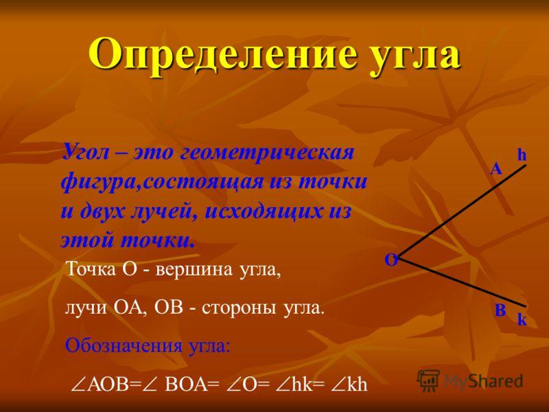 Определение угла Угол – это геометрическая фигура,состоящая из точки и двух лучей, исходящих из этой точки. О А h k Точка О - вершина угла, лучи ОА, ОВ - стороны угла. Обозначения угла: АОВ= ВОА= О= hk= kh В