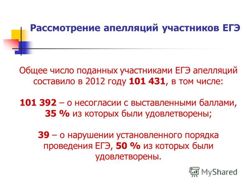 Рассмотрение апелляций участников ЕГЭ Общее число поданных участниками ЕГЭ апелляций составило в 2012 году 101 431, в том числе: 101 392 – о несогласии с выставленными баллами, 35 % из которых были удовлетворены; 39 – о нарушении установленного поряд