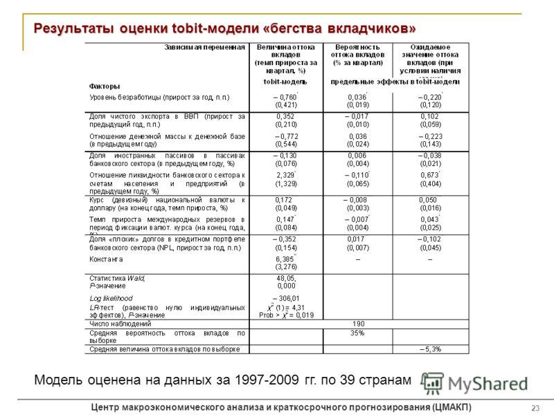 Центр макроэкономического анализа и краткосрочного прогнозирования (ЦМАКП) 23 Результаты оценки tobit-модели «бегства вкладчиков» Модель оценена на данных за 1997-2009 гг. по 39 странам