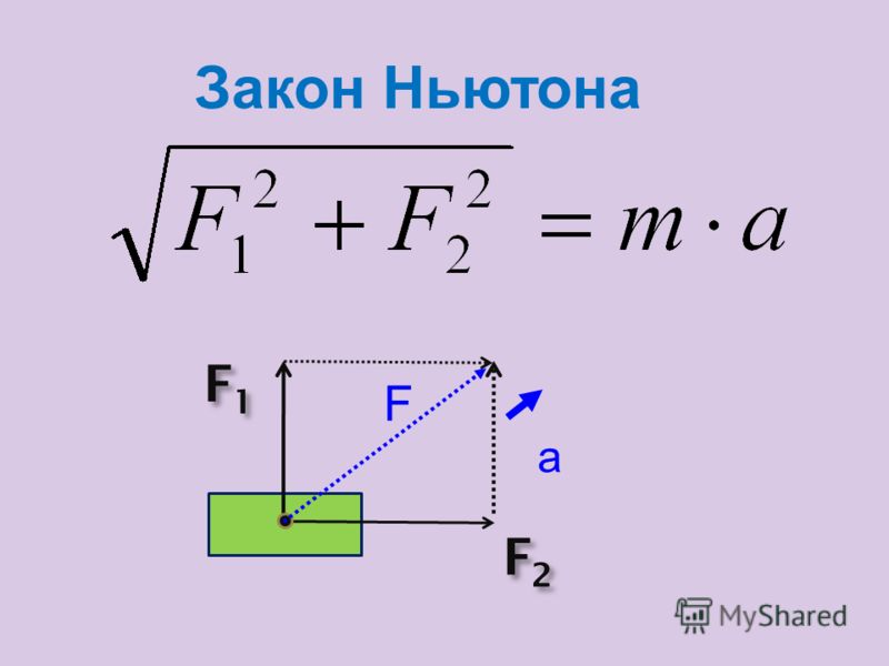 Равнодействующая двух сил, направленных вдоль одной прямой, но в противоположные стороны, равна разности двух сил и направлена в сторону большей силы.