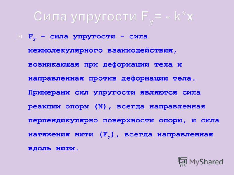 F1F1F1F1 Закон Ньютона а F