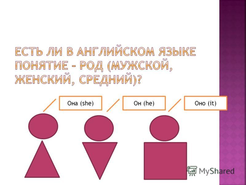 Она (she)Он (he)Оно (it)
