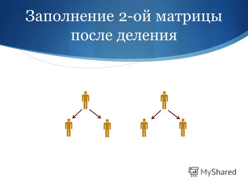 Заполнение 2-ой матрицы после деления
