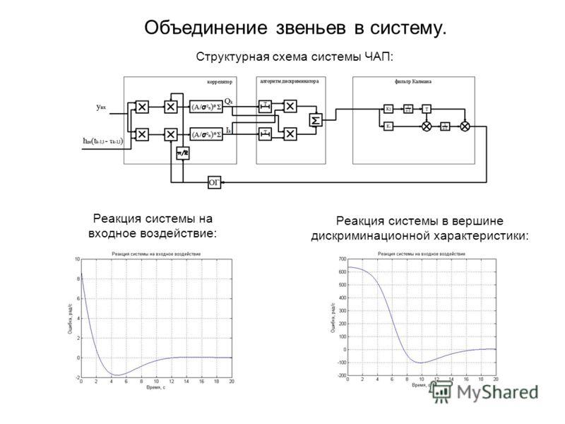 Структурная схема системы ЧАП: Объединение звеньев в систему. Реакция системы на входное воздействие: Реакция системы в вершине дискриминационной характеристики: