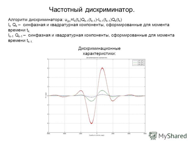 Частотный дискриминатор. Алгоритм дискриминатора: u д =I k (t k )Q k-1 (t k-1 )-I k-1 (t k-1 )Q k (t k ) I k Q k – синфазная и квадратурная компоненты, сформированные для момента времени t k. I k-1 Q k-1 – синфазная и квадратурная компоненты, сформир