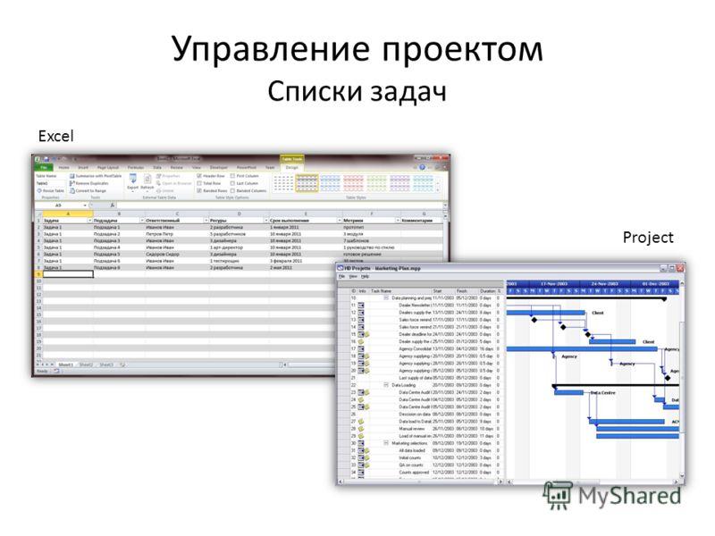 Управление проектом Списки задач Excel Project