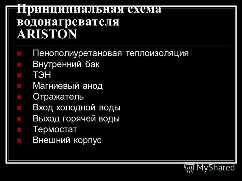 Принципиальная схема водонагревателя ARISTON Пенополиуретановая теплоизоляция Внутренний бак ТЭН Магниевый анод Отражатель Вход холодной воды Выход горячей воды Термостат Внешний корпус