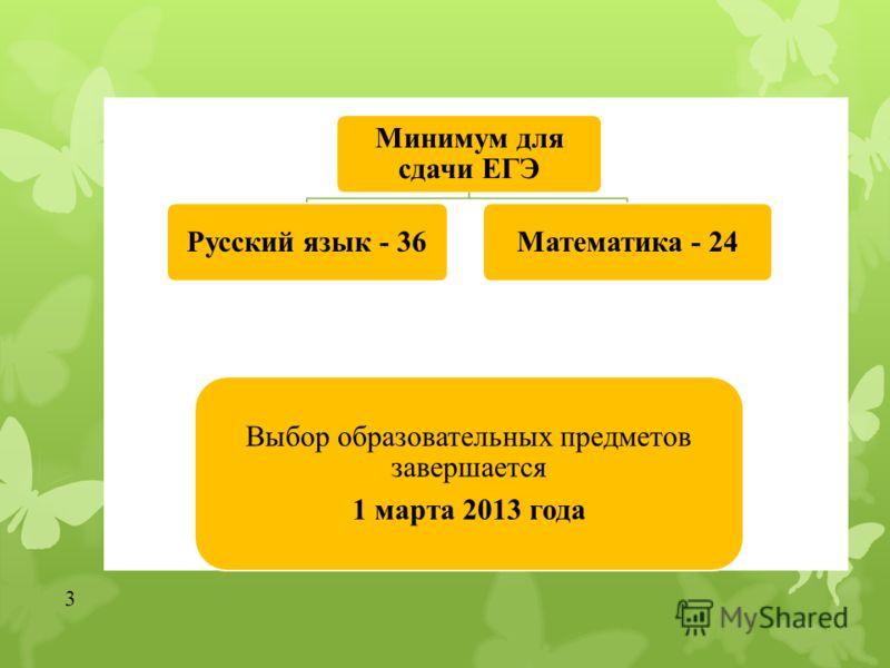 3 Выбор образовательных предметов завершается 1 марта 2013 года Минимум для сдачи ЕГЭ Русский язык - 36Математика - 24
