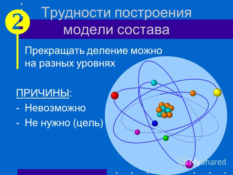 Трудности построения модели состава Целое можно делить на части по-разному (в зависимости от цели)