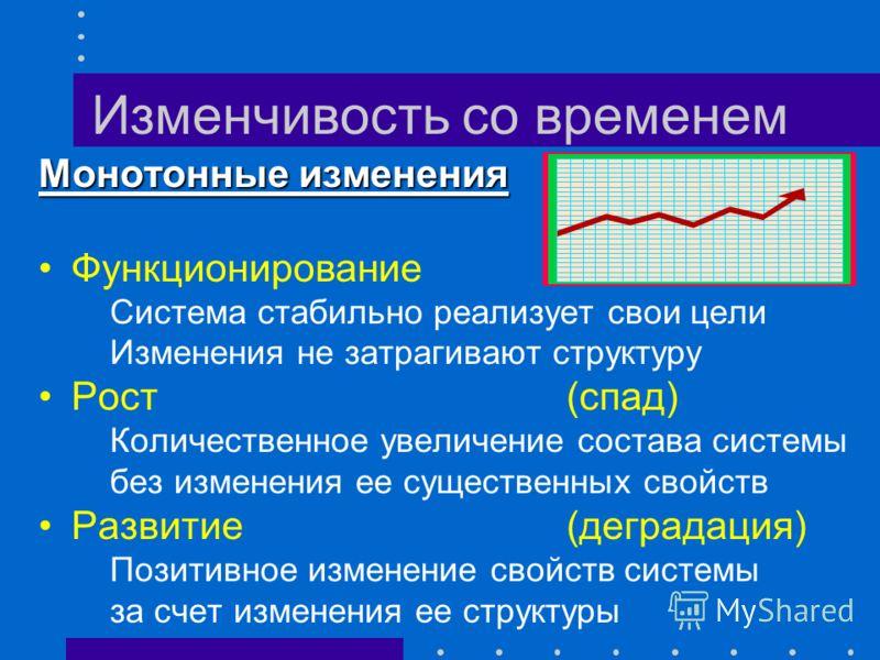 Изменчивость со временем Признаки классификации Признаки классификации: Скорость изменений (быстро, медленно,...) Тенденции перемен (развитие, рост, функционирование, …) Этапы жизненного цикла (возникновение, …, исчезновение) Предсказуемость (детерми