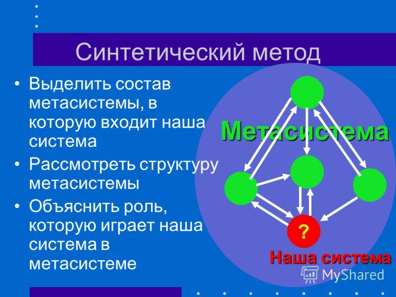 Особенности анализа Опасность разорвать связи Могут остаться необъясненные элементы Отвечает на вопрос «КАК?», но не «ЗАЧЕМ?» Не для всех функций систем Результат - модели состава и структуры