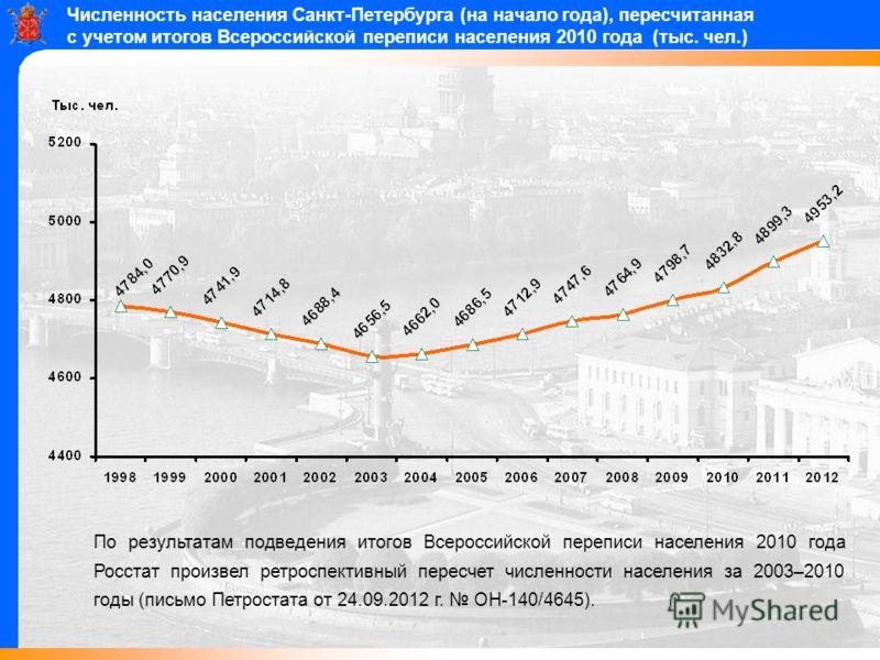 Численность населения Санкт-Петербурга (на начало года), пересчитанная с учетом итогов Всероссийской переписи населения 2010 года (тыс. чел.) По результатам подведения итогов Всероссийской переписи населения 2010 года Росстат произвел ретроспективный