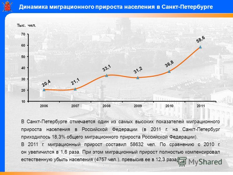 Динамика миграционного прироста населения в Санкт-Петербурге В Санкт-Петербурге отмечается один из самых высоких показателей миграционного прироста населения в Российской Федерации (в 2011 г. на Санкт-Петербург приходилось 18,3% общего миграционного