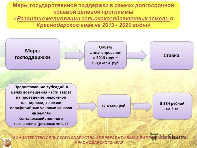 Меры государственной поддержки в рамках долгосрочной краевой целевой программы «Развитие мелиорации сельскохозяйственных земель в Краснодарском крае на 2013 - 2020 годы» Предоставление субсидий в целях возмещения части затрат на проведение ремонтной