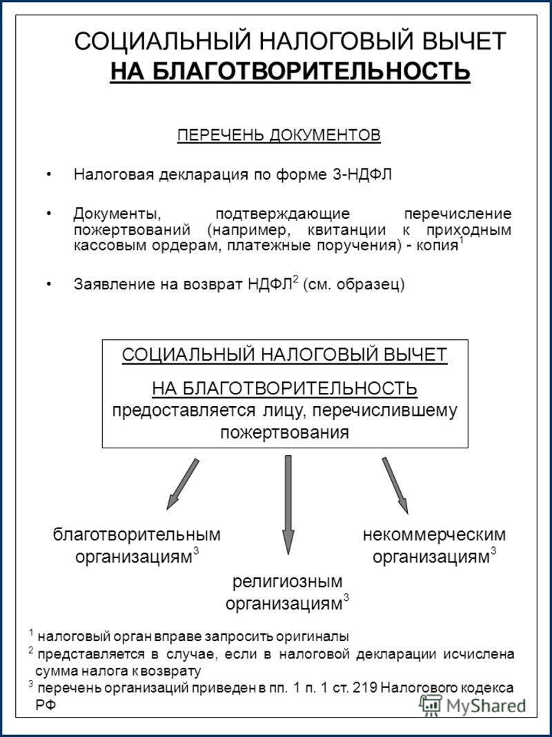 ПЕРЕЧЕНЬ ДОКУМЕНТОВ Налоговая декларация по форме 3-НДФЛ Документы, подтверждающие перечисление пожертвований (например, квитанции к приходным кассовым ордерам, платежные поручения) - копия 1 Заявление на возврат НДФЛ 2 (см. образец) СОЦИАЛЬНЫЙ НАЛОГ