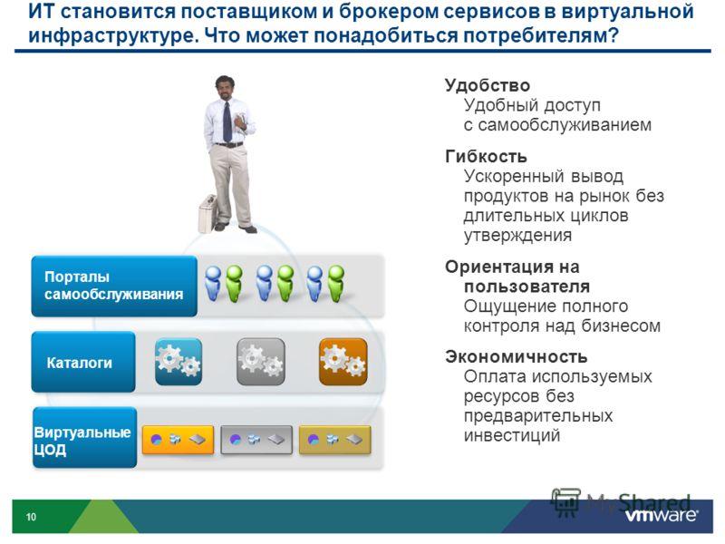 10 ИТ становится поставщиком и брокером сервисов в виртуальной инфраструктуре. Что может понадобиться потребителям? Удобство Удобный доступ с самообслуживанием Гибкость Ускоренный вывод продуктов на рынок без длительных циклов утверждения Ориентация