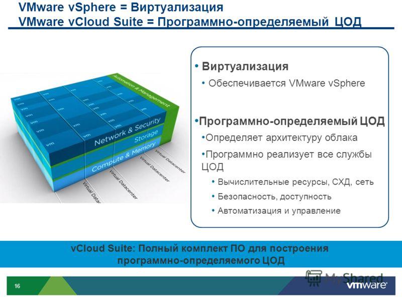 16 VMware vSphere = Виртуализация VMware vCloud Suite = Программно-определяемый ЦОД Виртуализация Обеспечивается VMware vSphere Программно-определяемый ЦОД Определяет архитектуру облака Программно реализует все службы ЦОД Вычислительные ресурсы, СХД,