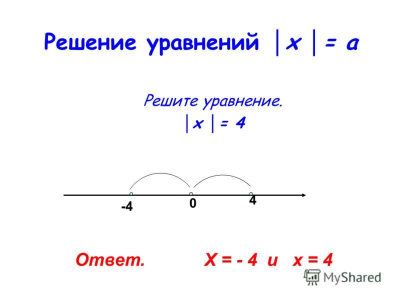 Решение уравнений х = а Решите уравнение. х = 4 0 -4 4 Ответ. Х = - 4 и х = 4