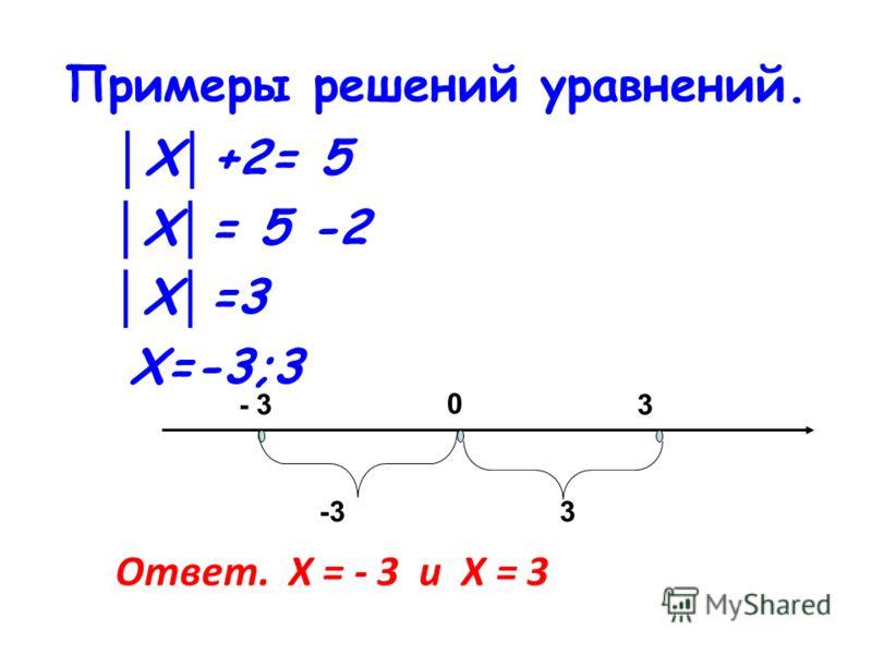 Примеры решений уравнений. Х +2= 5 Х = 5 -2 Х =3 Х=-3;3 - 3 0 3 -3-33 Ответ. Х = - 3 и Х = 3