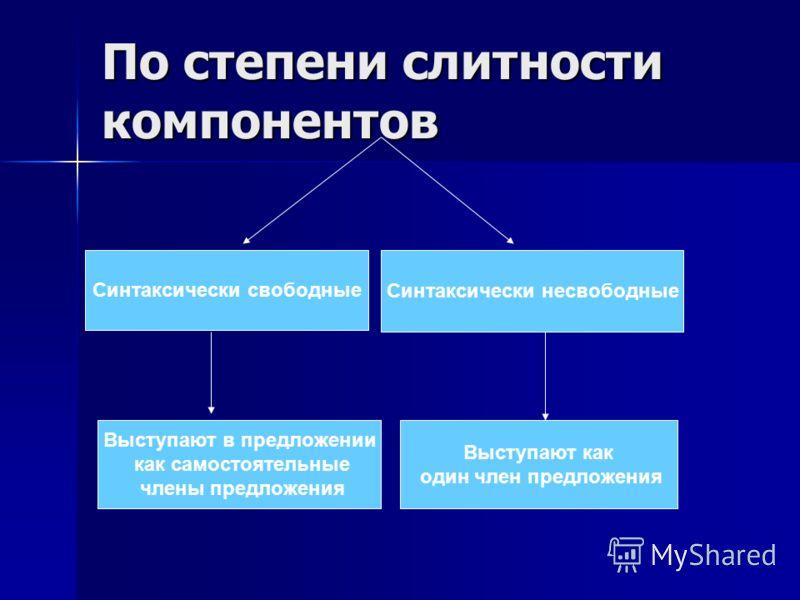 По степени слитности компонентов Синтаксически свободные Синтаксически несвободные Выступают в предложении как самостоятельные члены предложения Выступают как один член предложения
