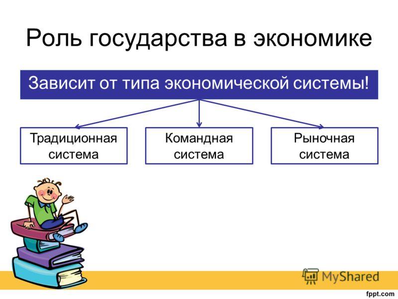 Роль государства в экономике конспект по обществознанию 8 класс по кравченко