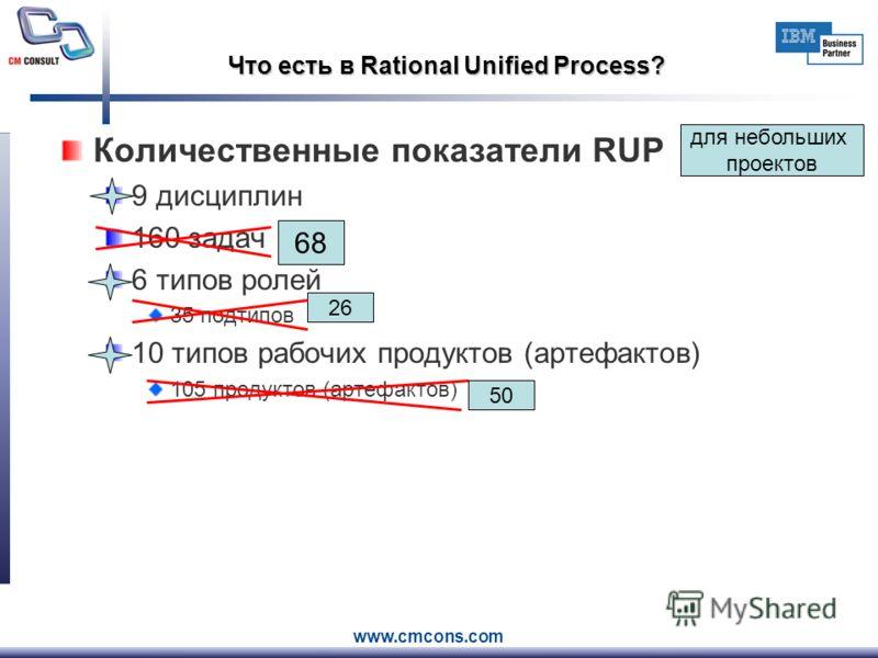 www.cmcons.com Что есть в Rational Unified Process? Количественные показатели RUP 9 дисциплин 160 задач 6 типов ролей 35 подтипов 10 типов рабочих продуктов (артефактов) 105 продуктов (артефактов) для небольших проектов 68 26 50