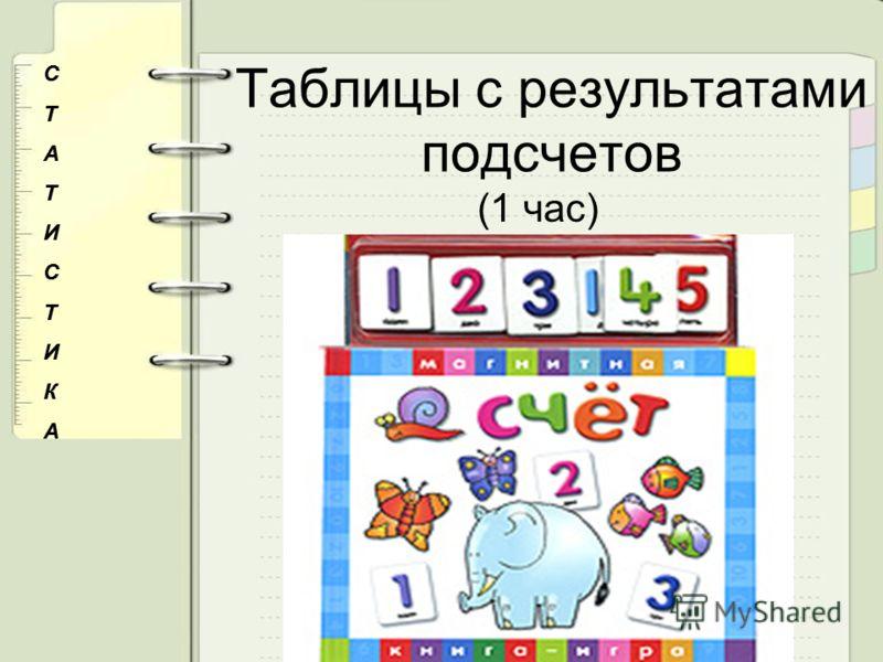 Таблицы с результатами подсчетов (1 час) СТАТИСТИКАСТАТИСТИКА СТАТИСТИКАСТАТИСТИКА