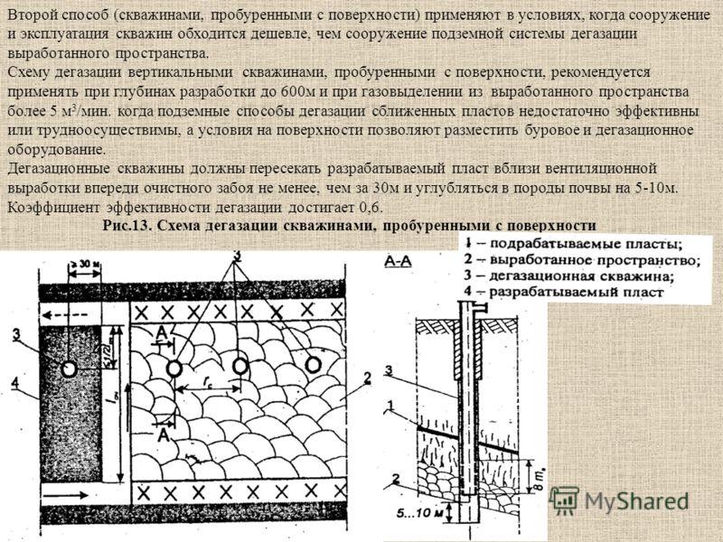 Второй способ (скважинами, пробуренными с поверхности) применяют в условиях, когда сооружение и эксплуатация скважин обходится дешевле, чем сооружение подземной системы дегазации выработанного пространства. Схему дегазации вертикальными скважинами, п