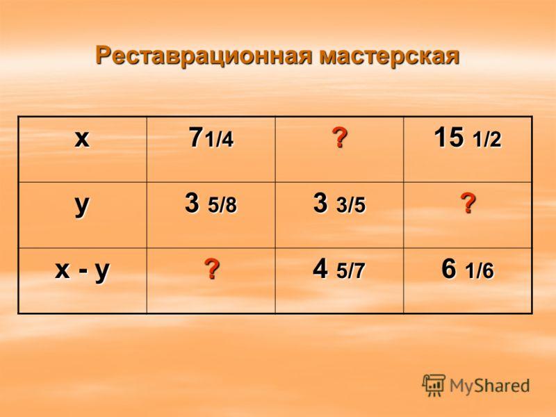 Реставрационная мастерская х 7 1/4 ? 15 1/2 у 3 5/8 3 3/5 ? х - у ? 4 5/7 6 1/6
